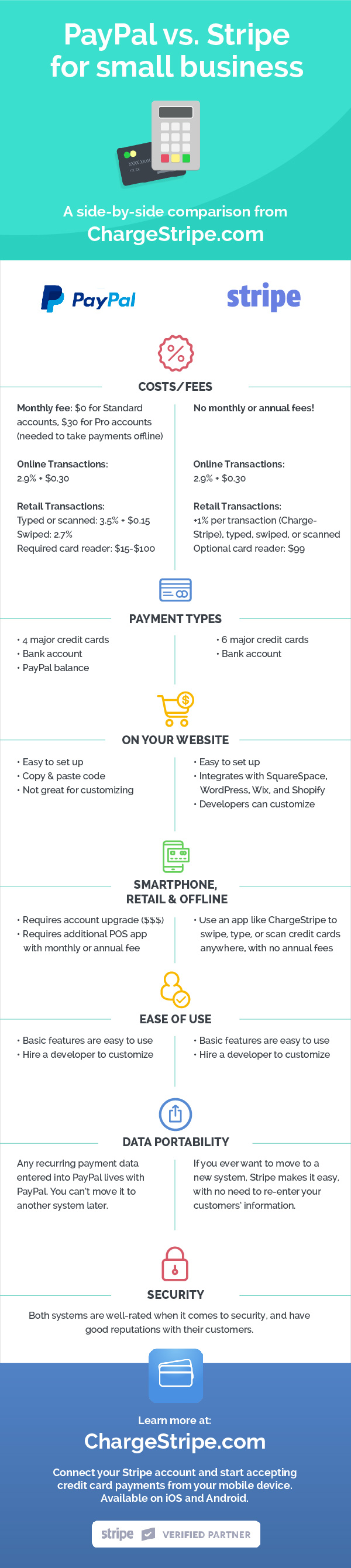 PayPal vs  Stripe for Small Business – ChargeStripe