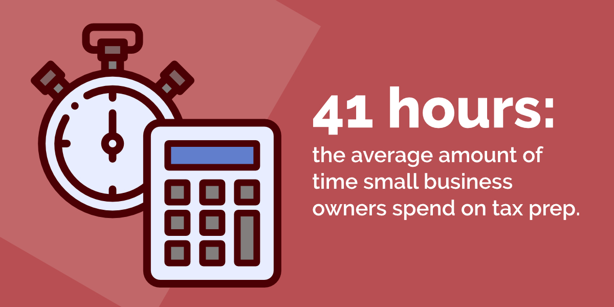 small business owners spend 41 hours each year preparing for taxes