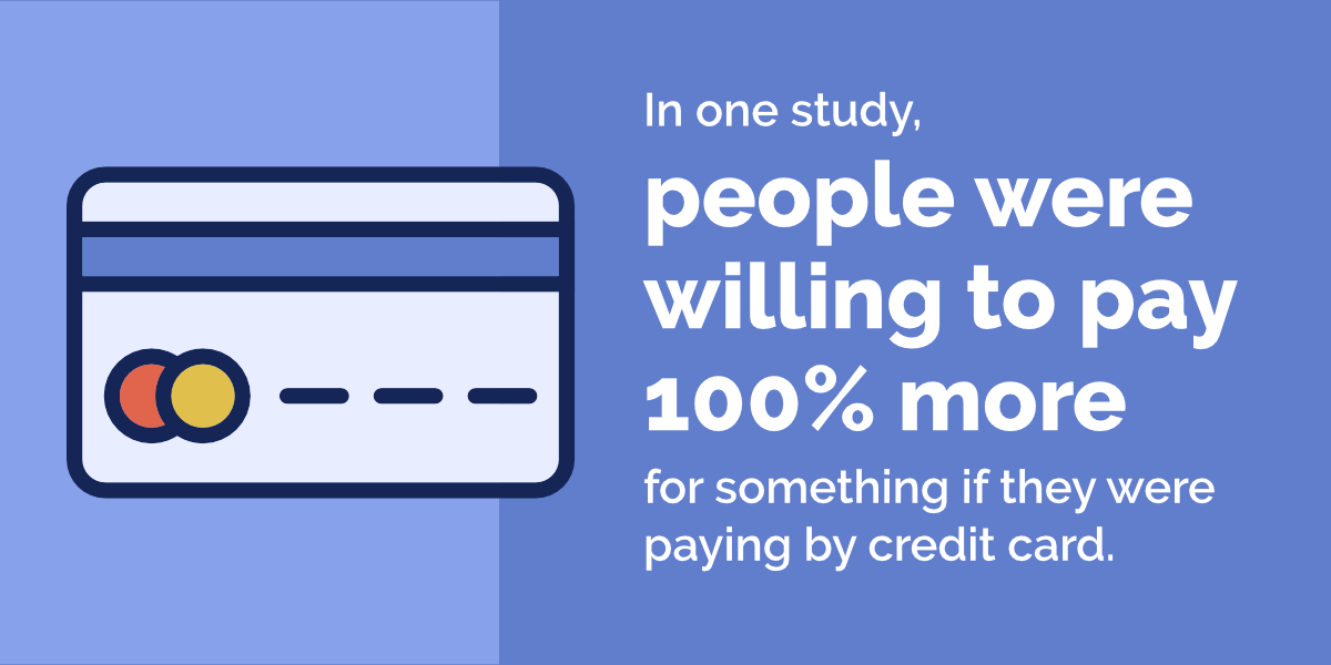 People are willing to pay 100% more if it's on a credit card